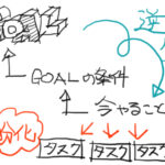 goal-task-saibunka-image